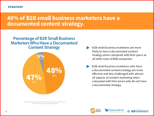content marketing rules