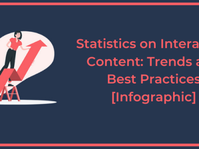 Statistics on Interactive Content: Trends and Best Practices [Infographic]